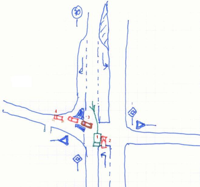 Verkehrsunfall (Vorfahrtsmissachtung?) - Verkehrstalk-Foren
